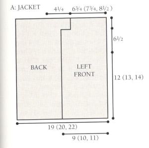 a jacket diagram